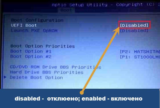Windows 7 не устанавливается на ноутбук. Решение проблем с установкой Windows 7 на компьютер
