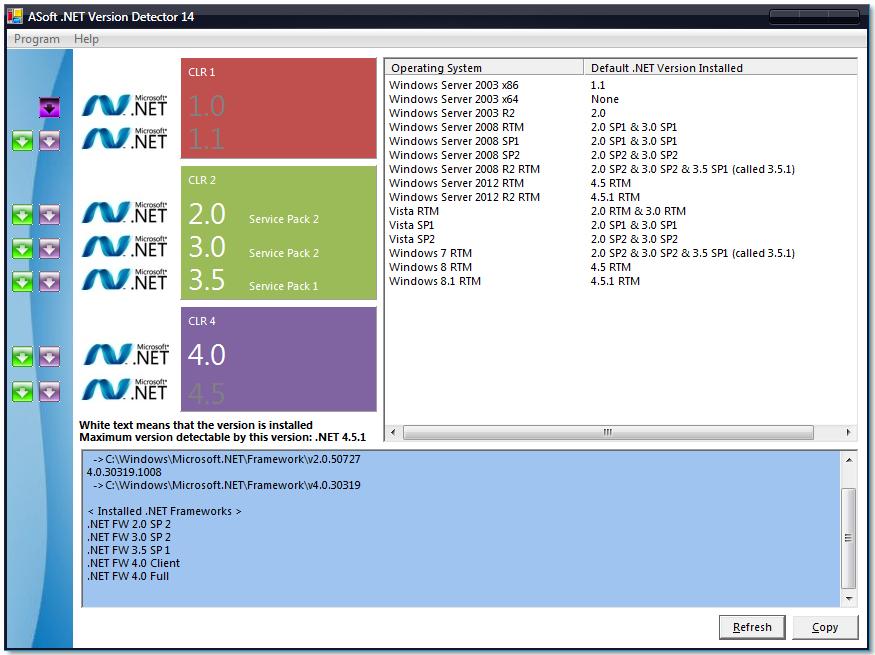 Net framework проверить версию