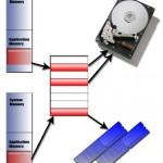 Kак оптимизировать файл подкачки